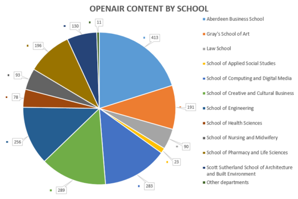 201703_Openair_Content