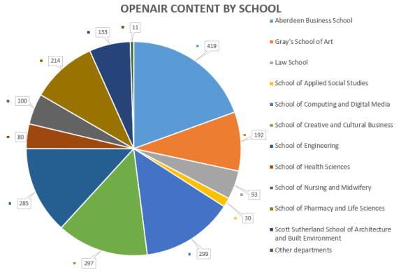 201705_Openair_Content