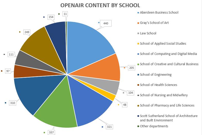 201710_Openair_Content
