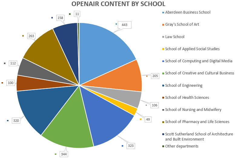 201711_Openair_Content