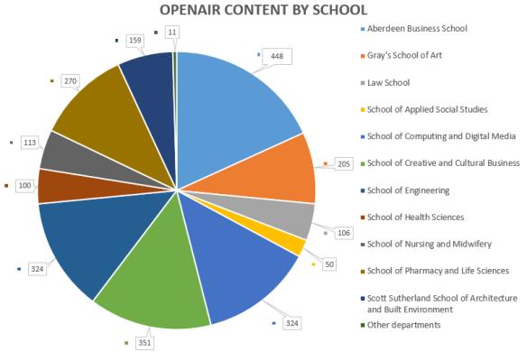 201712_Openair_Content