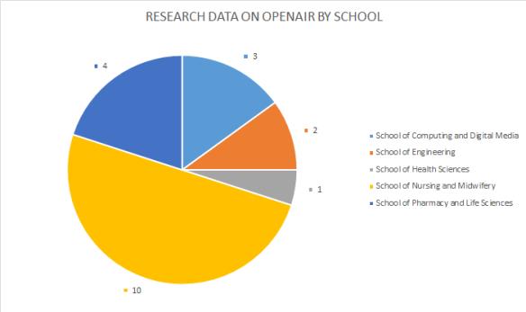 201803_OpenAIR_Data