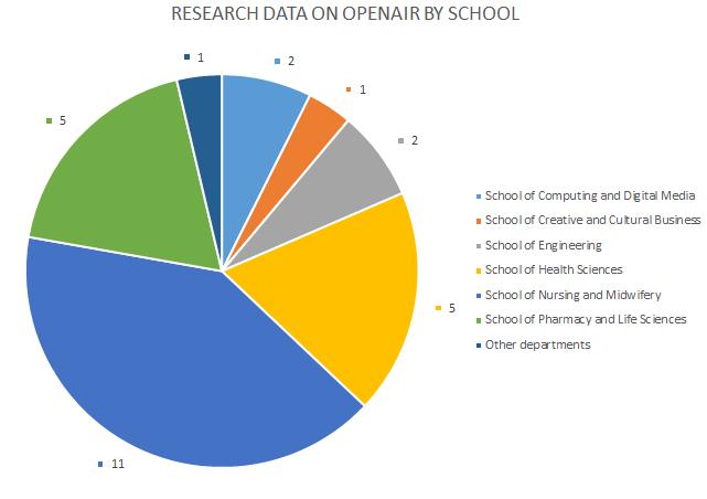 201809_OpenAIR_Data