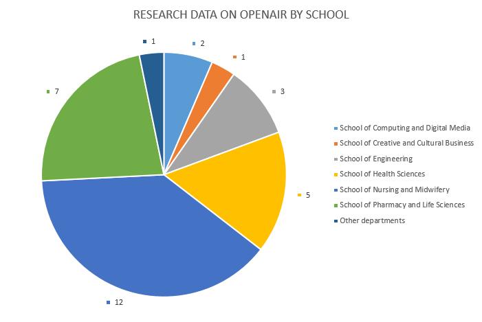 201811_OpenAIR_Data